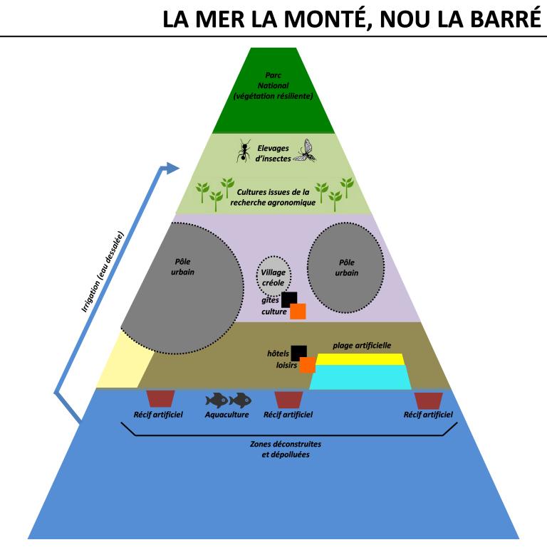 la-mer-la-monte